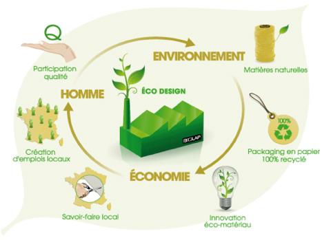 Eco-design-eco-conçue-exposition-stand-salon-TIKIO